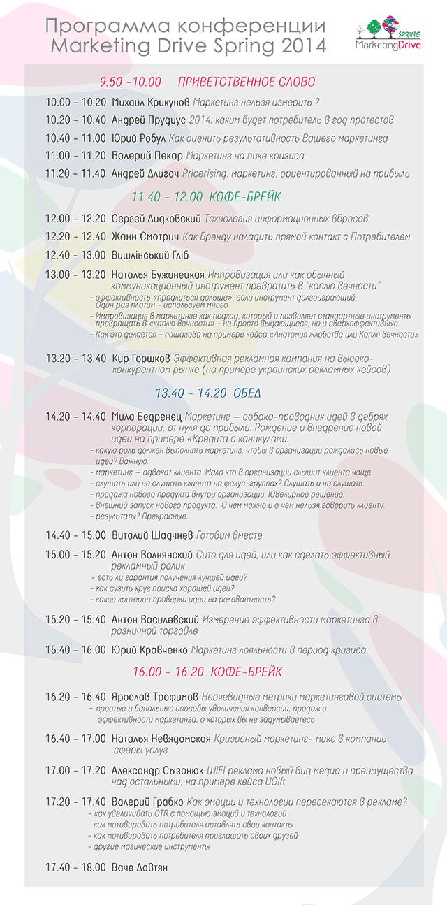Программа конференции Marketing Drive Spring 2014